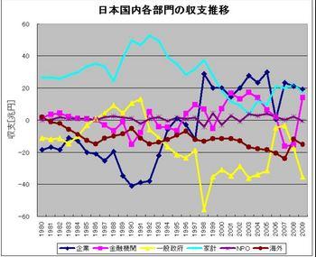 基礎的財政収支.JPG