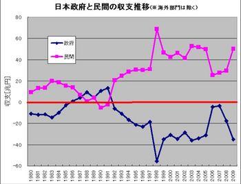 基礎的財政収支2.JPG